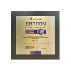 Диплом V степени за лучшие относительные показатели по итогам 2013 года